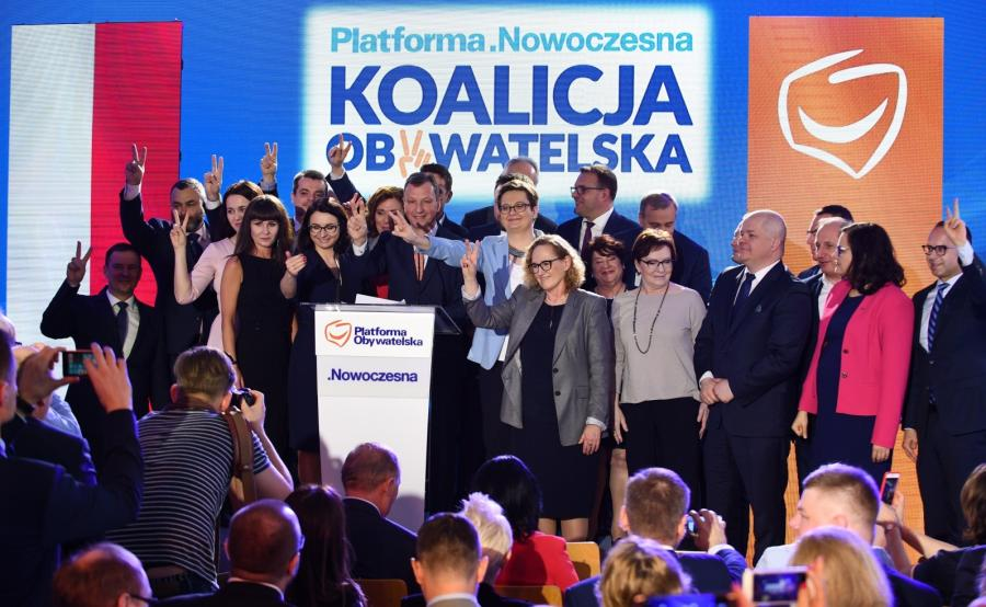 Platforma.Nowoczesna Koalicja Obywatelska