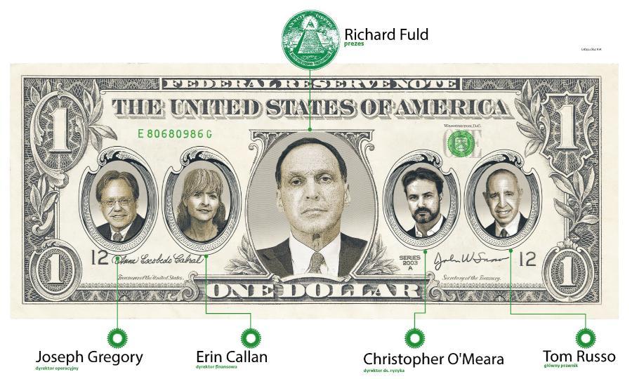 Lehman Brothers (p)