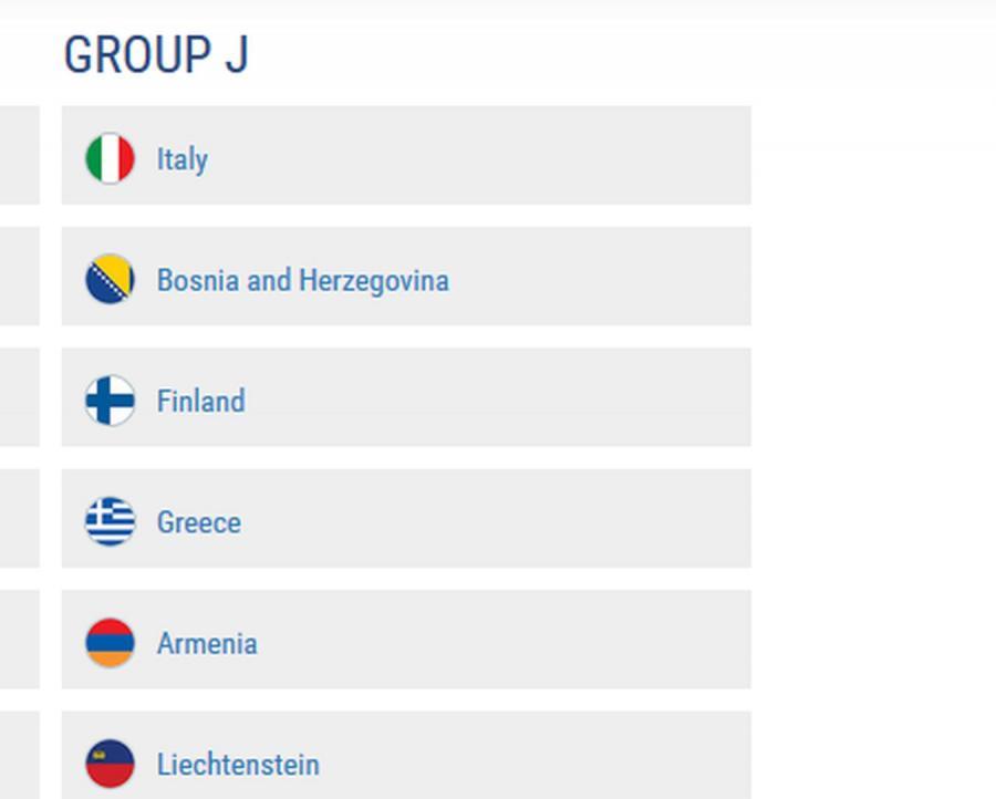 Losowanie Euro 2020: Grupa J