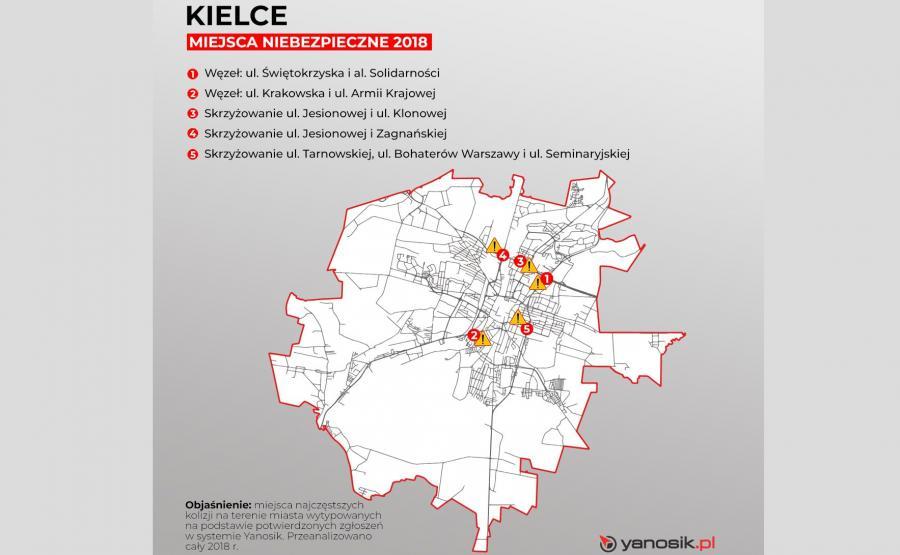 5 najbardziej niebezpiecznych miejsc w Kielcach