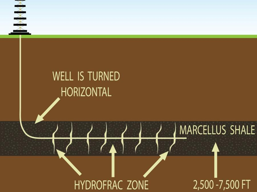 Pierwszy w Polsce odwiert poziomy w poszukiwaniu gazu łupkowego