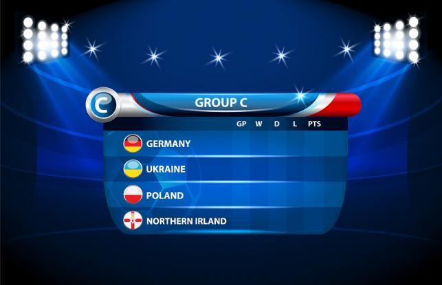 Gupa C Euro 2016